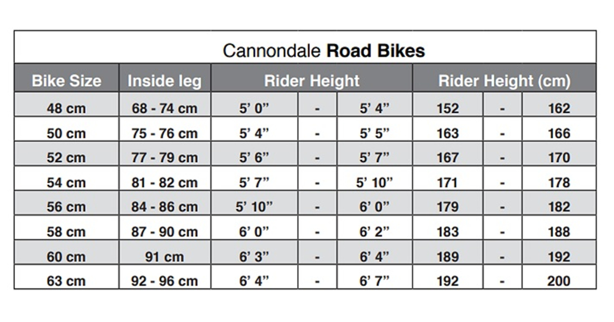 Cannondale Synapse Road Bike 4 Days Hire Peak Tours
